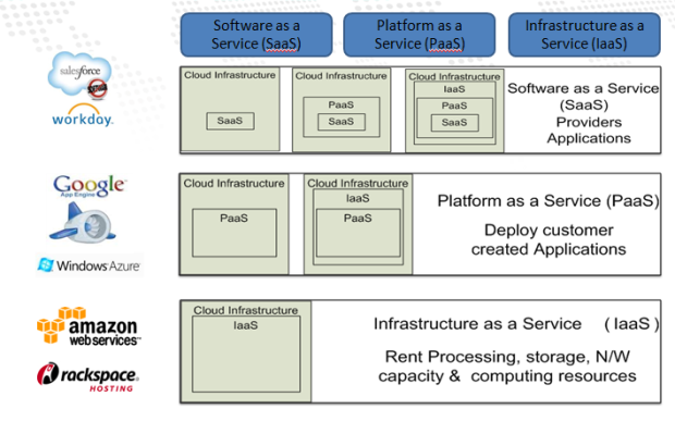 cloud_services